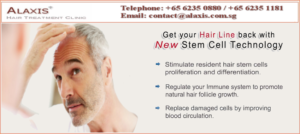 Hair Loss reversal using Stem Cells